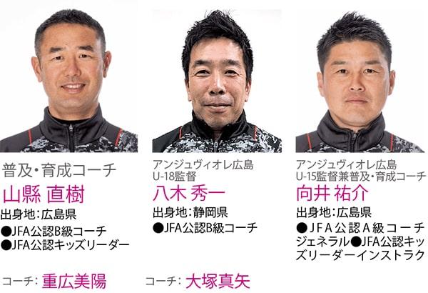 U-18・15 監督&コーチ